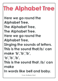 The Alphabet Tree Nursery Rhyme