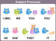 Subject Pronouns Free Poster