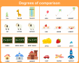 Free Degrees of Comparison Posters