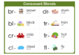 Consonant Blends Practice Bundle
