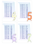 Multiplication Table Flashcards – 5 – 8