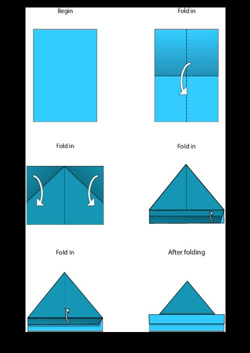 Easy Origami Instructions Hat Kidspressmagazine