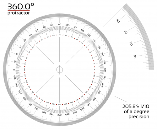 graphic regarding Free Printable Protractor called Printable 360 Level Protractor -