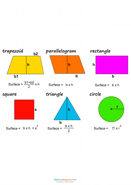 Formulas For Volume And Surface Area And Area Surface Area Volume ...