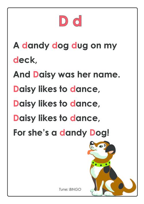 ABC Songs – Letter D - KidsPressMagazine.com