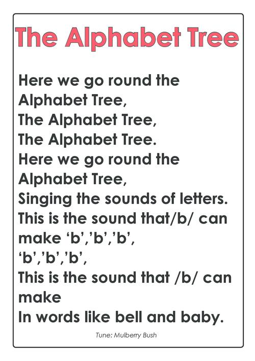 The Alphabet Tree Nursery Rhyme - KidsPressMagazine.com