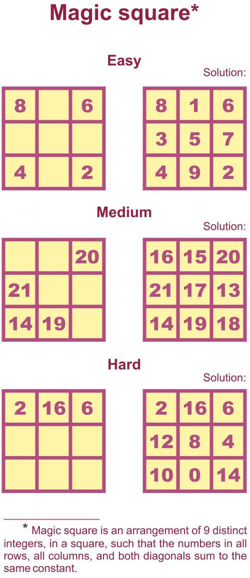 Magic Square Puzzles - KidsPressMagazine.com