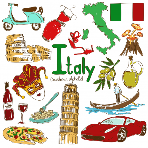 Italy Culture Map on Diversity Worksheets