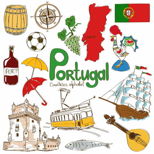Portugal Culture Map Printable - KidsPressMagazine.com