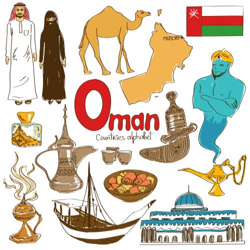 Oman Culture Map Printable - KidsPressMagazine.com
