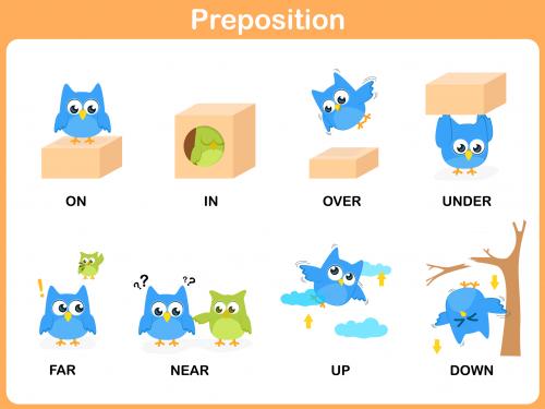 Prepositions: on, in over, under - KidsPressMagazine.com