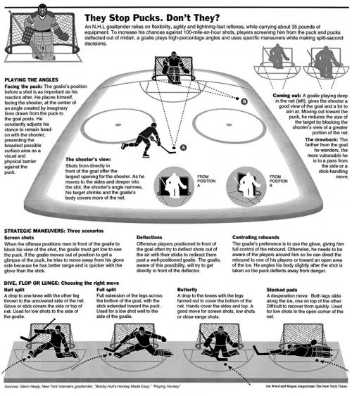 Hockey Goalie Kidspressmagazine Com