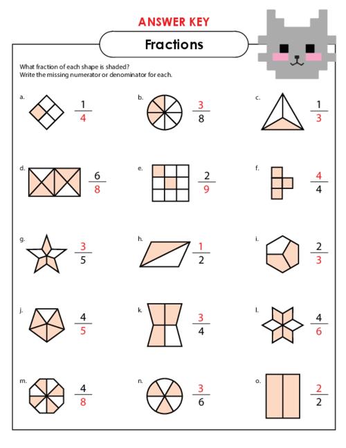 Printables Basic Fractions Worksheet basic fractions worksheet 1 kidspressmagazine com get it now