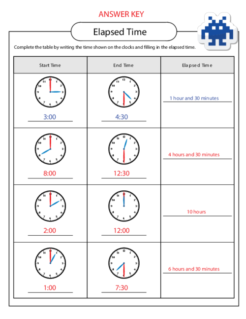 Free Worksheets Time Elapsed Worksheets For 3rd Grade Free – Elapsed Time Worksheet