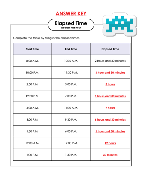 Time Elapsed Worksheet 2 - KidsPressMagazine.com