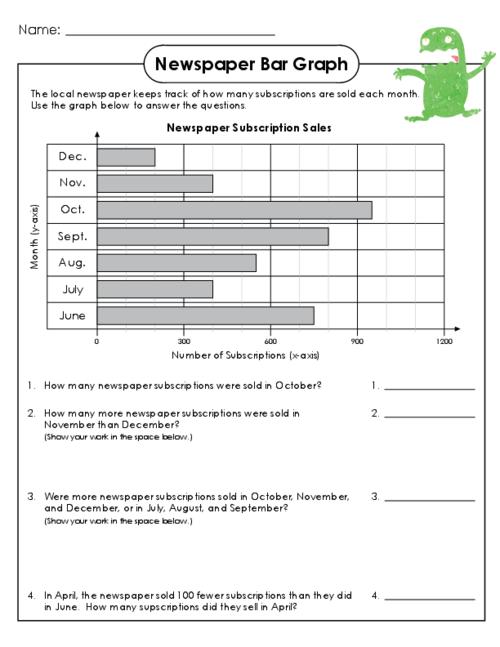 Number Names Worksheets Blank Graph Worksheets Free Printable – Blank Bar Graph Worksheet