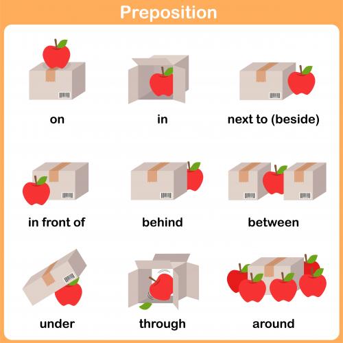 Preposition In Learn In Marathi All Complate: KidsPressMagazine.com