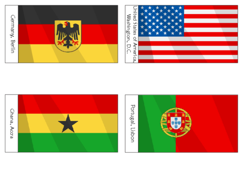 World Cup Brazil 2014 Countries