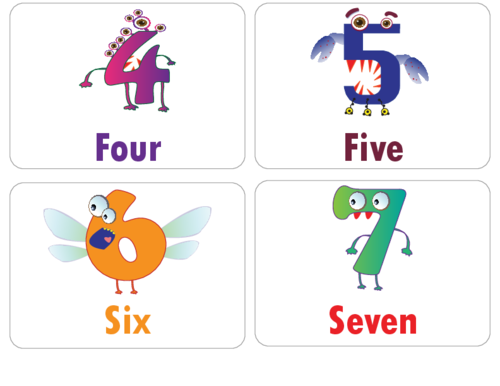 picture regarding Printable Number Flashcards named Variety Flash Playing cards 4 - 7 -