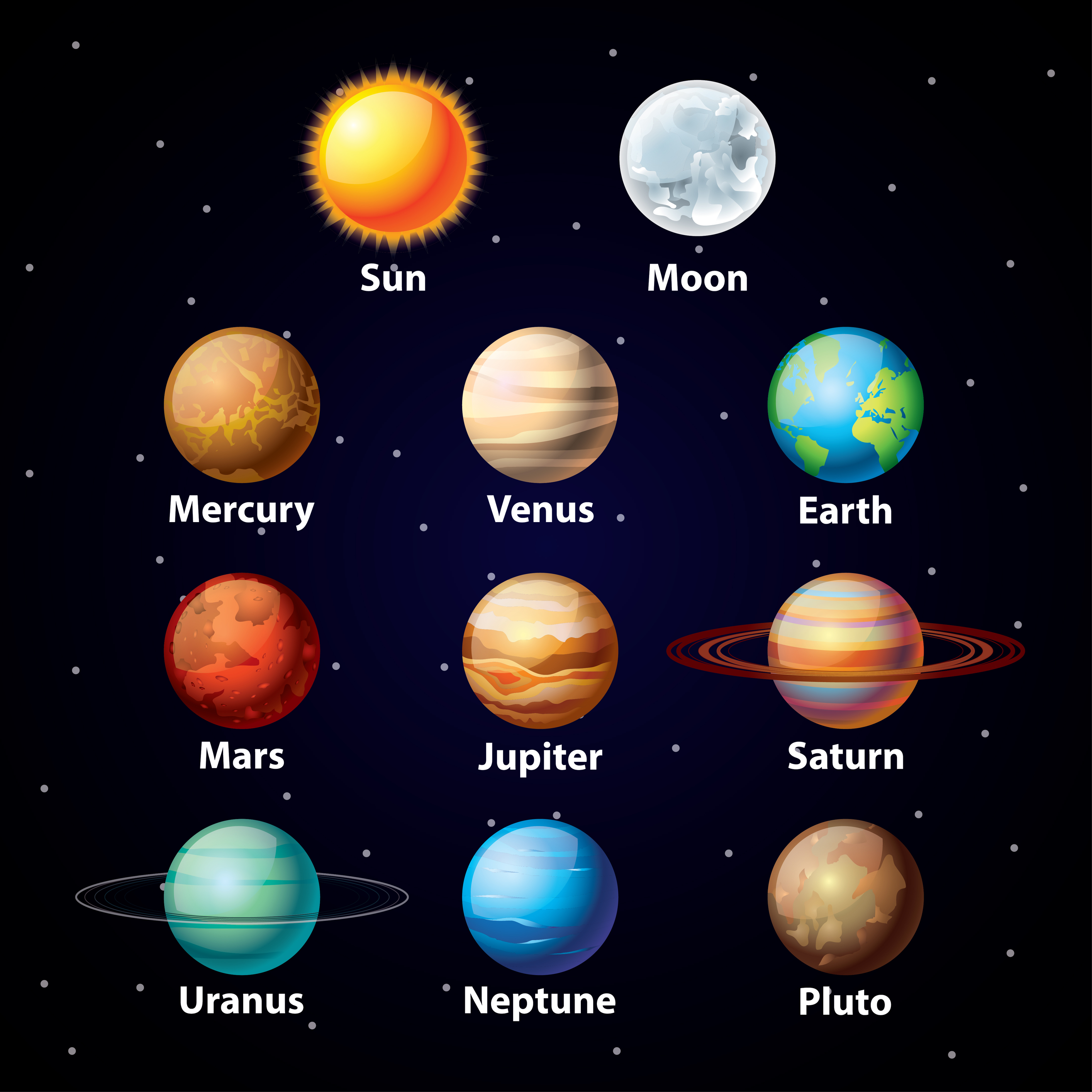 all the planets in solar system names - photo #22