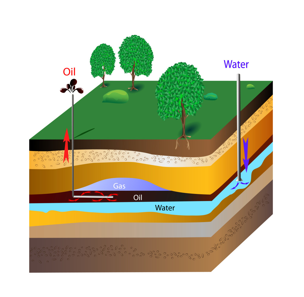 How Can Natural Gas Be Formed