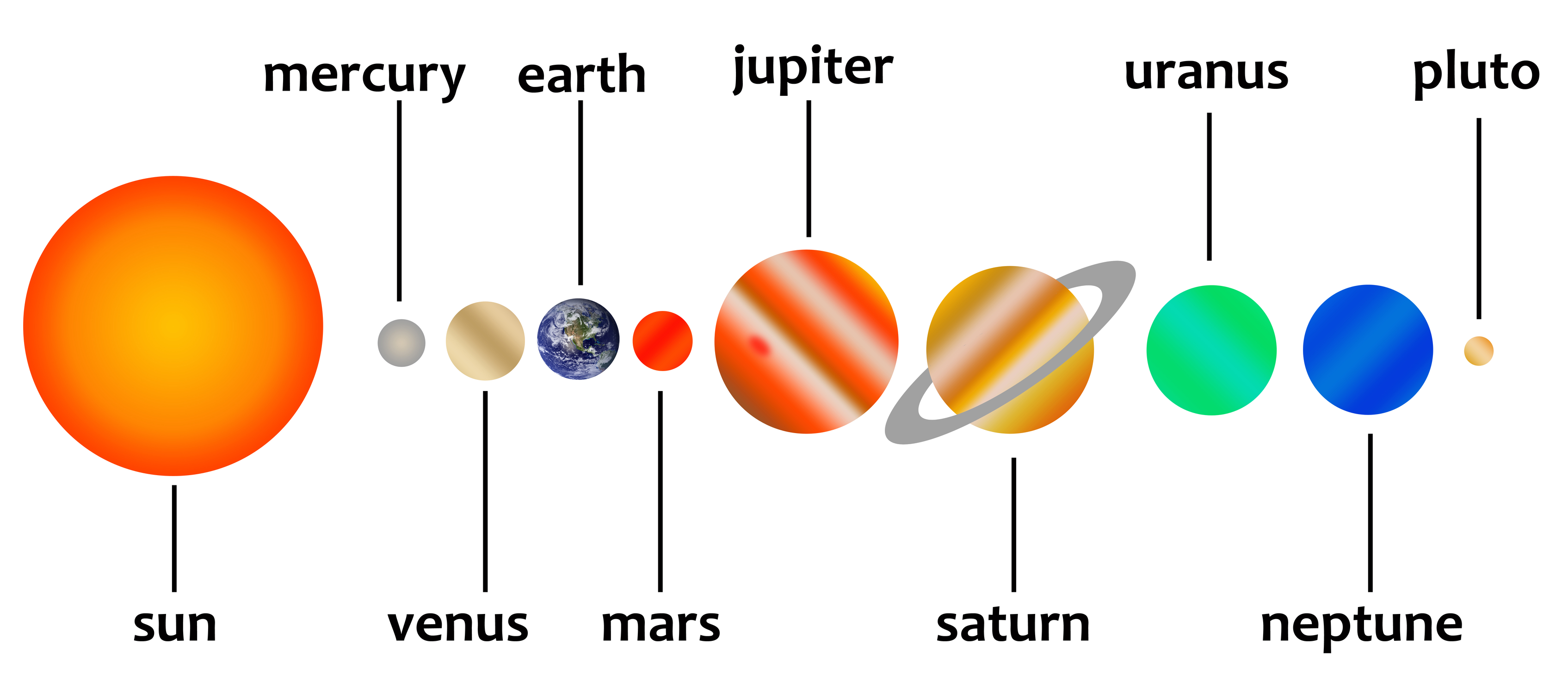 all the planets in solar system names - photo #20