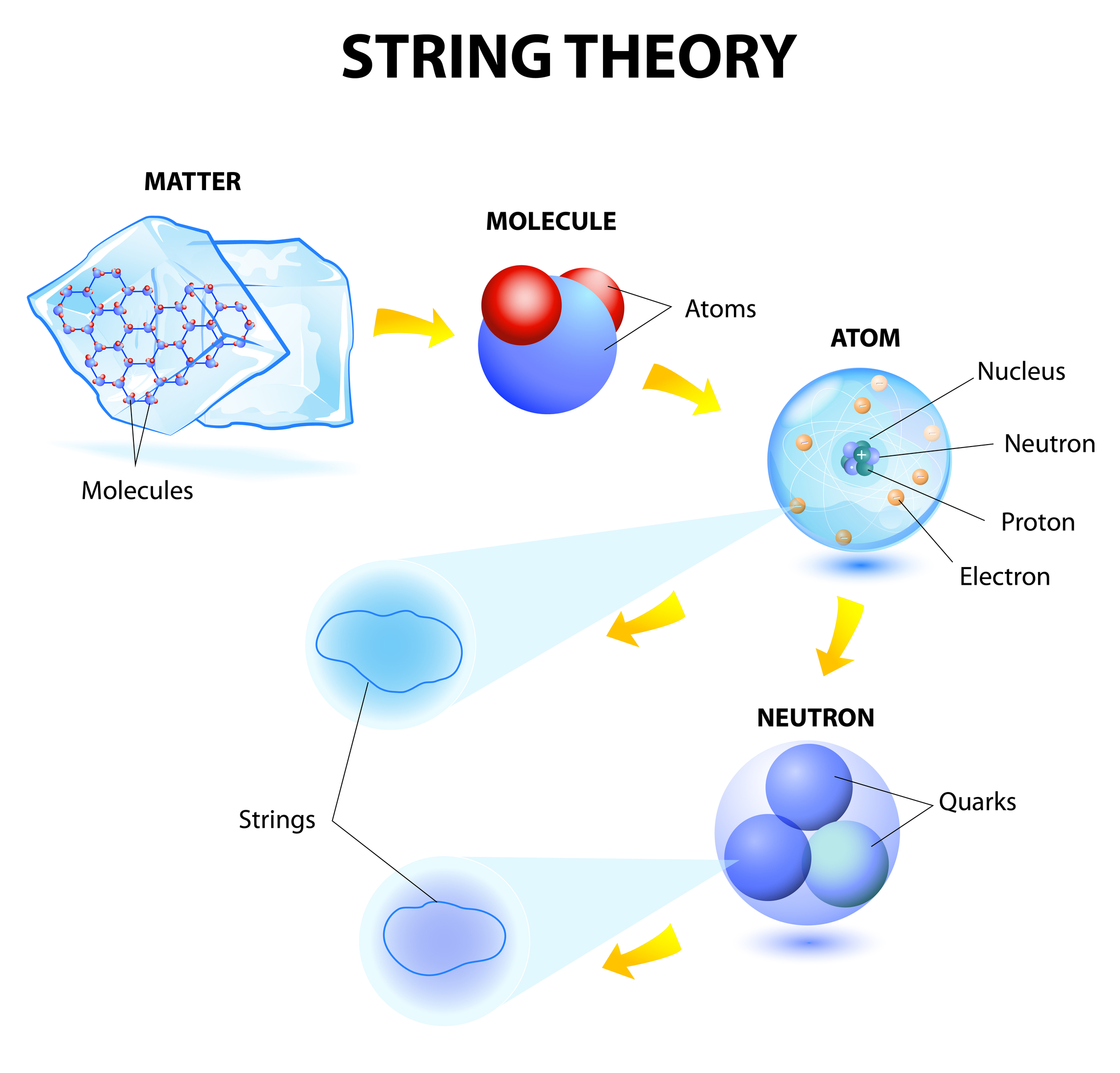 an analysis of albert einsteins theories of relativity Siegmar schleif and others part an analysis of theory of relativity in physics by albert of the its all about the american dream physics faq albert einstein (14 march.